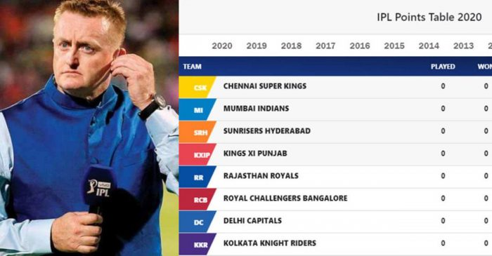 IPL 2020: Scott Styris predicts the position of all teams after league stage